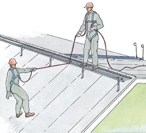 Figur 11:5. Förankringspunkt i gångbrygga.