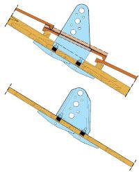 Figur 11:60. Nockräcke monterat med snabbfäste. Figur: Weland Stål AB.