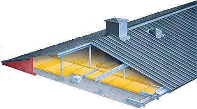 Figur 14:3. Trapetsprofilerad plåt fästs till lättbyggnadsreglar eller balkar. Figur: Plannja.