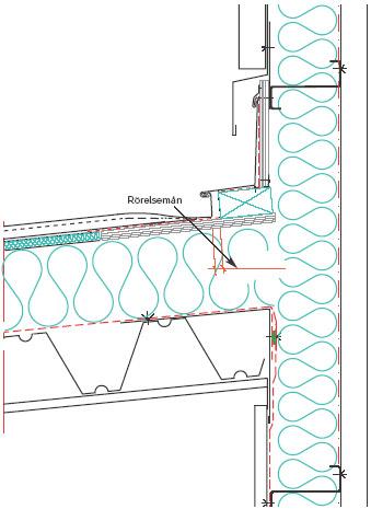 Figur 8:22. Ståndskiva med förhöjd anslutning till taktäckning. Anslutning mellan ståndskiva och taktäckning ska utföras på ett sådant sätt att rörelserna i täckningen kan tas upp samtidigt som ståndskivan ska kunna röra sig i längdriktningen. Illustration: SSAB Tunnplåt AB.