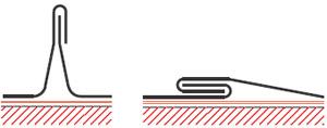 Figur 8:4. Tack vare enkelfalsens utformning kan rörelserna tas upp såväl tvärs som längs falsarna.
