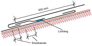 Figur 8:9. Rörelsefog – rörlig anslutning – med fästbleck som löds till den undre plåten. Detta utförande kan användas vid material som är lämpliga att löda till exempel titanzink. Taklutningen bör överstiga 18°. Illustration: Torbjörn Osterling.
