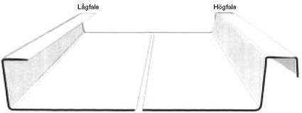 Figur 9:3. Falsupptagningsmaskiner tar upp ståndfalsar.
