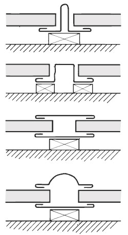 Figur 5:8. Pilasterbeslag och skarvelement. Illustration: Torbjörn Osterling.