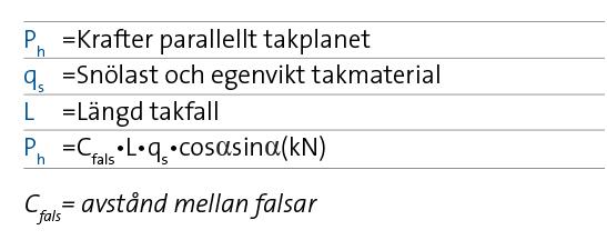 Tabell 7:10. Beräkningsformeln för resulterande kraft.