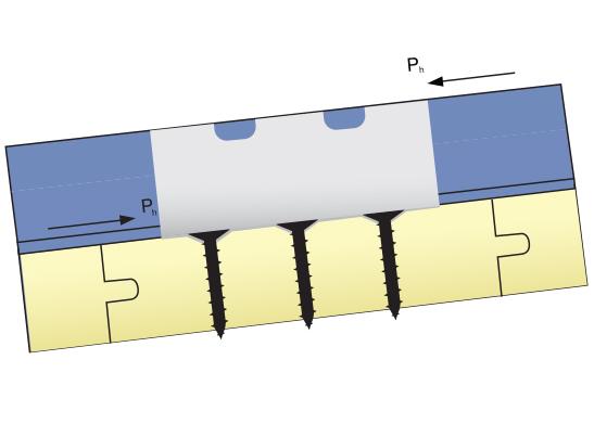 Figur 7:37. Exempel på kraftöverföring via fast klammer till fast underlag